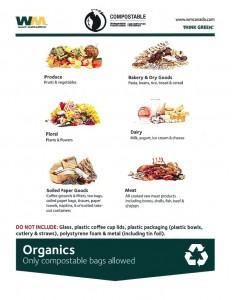 Organics Poster
